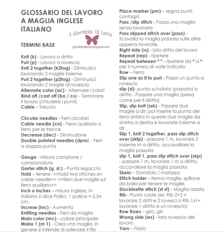 Glossario inglese-italiano per tradurre gli schemi dei lavori...