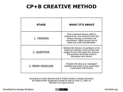 Best Strategy  Account Planning Images On   Creative