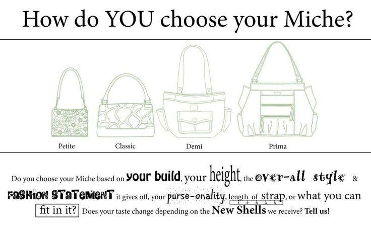 Comment choisissez-vous VOTRE Miche?