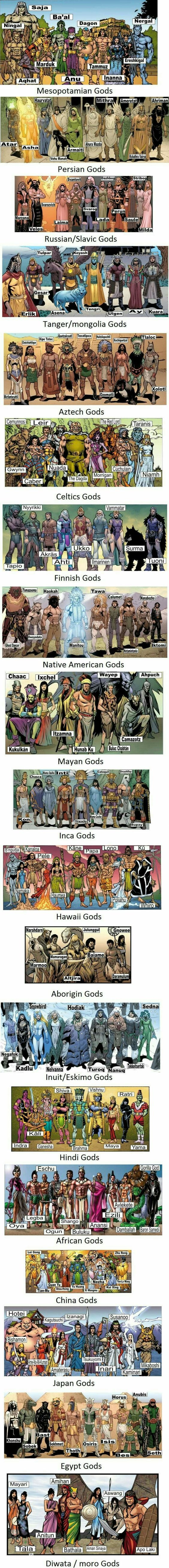 Gods- not sure why a lot of them are light skinned (with a few exceptions obviously) all well.