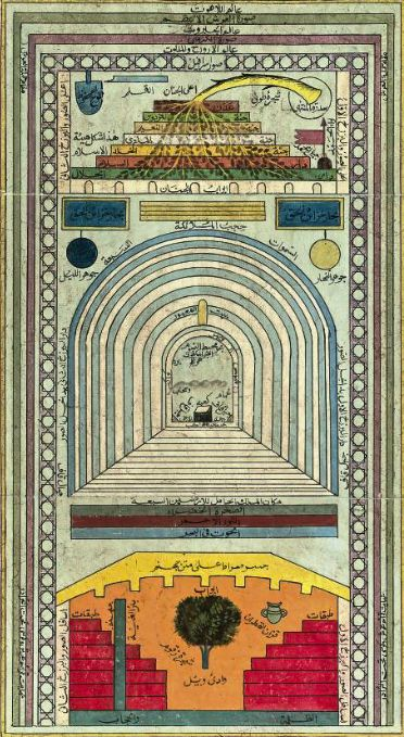 Ottoman Diagram of Heaven and Hell. Caucasus. 1700s, naming the realms of the divine, the seven spheres of heaven and the seven spheres of hell, heaven with an image of the Toba tree, the Pen and the Hidden Tablet,with the Qaf mountain marking the outer limits of earth, the levels of hell surmounted by the bridge (sirat) are unnamed but flanked by named images of Qazan al-Qitran (the cauldron with boiling tar) and the dreadful tree Zaqqum.