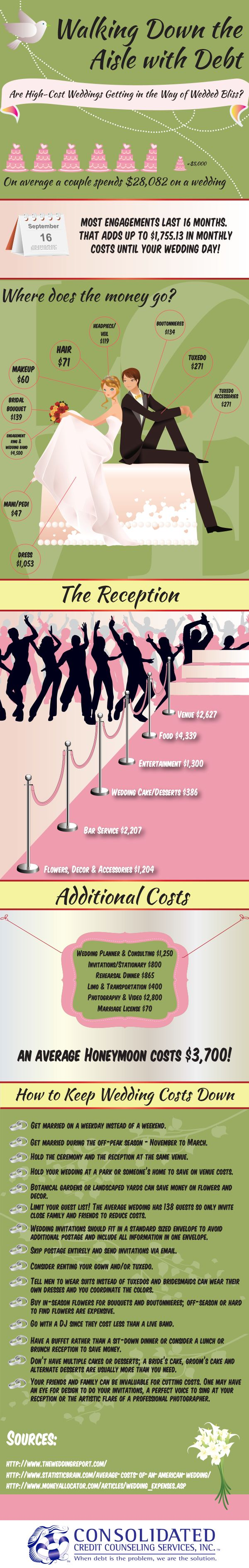 If you're engaged and getting ready to plan your wedding this helpful Wedding Infographic from Consolidated Credit can give you some much needed insight into what your wedding is really going to cost by the time you walk down the aisle. We also give you tips on how to reduce wedding costs so you can save money and start your new life without the burden of excessive debt.