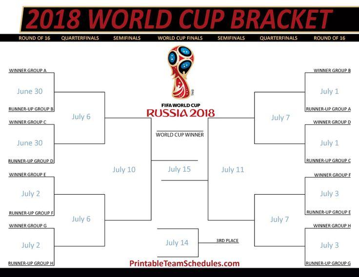 2018 FIFA WORLD CUP RUSSIA BRACKET MAGNET SOCCER FUTBOL FOOTIE MLS MAJOR LEAGUE | eBay | ข F I F ...