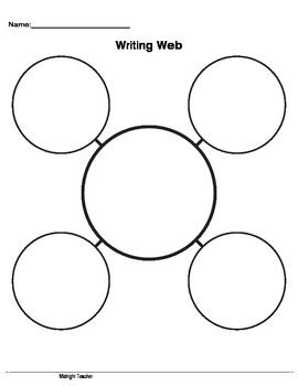 This web has a circle in the center for main idea and four