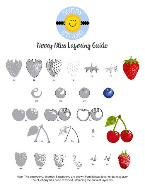 Sunny Studio Stamps: Berry Bliss Strawberry, Blueberry, Cherry