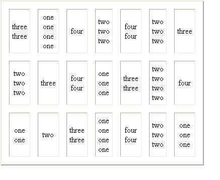 Slikovni rezultat za stroop effect numbers