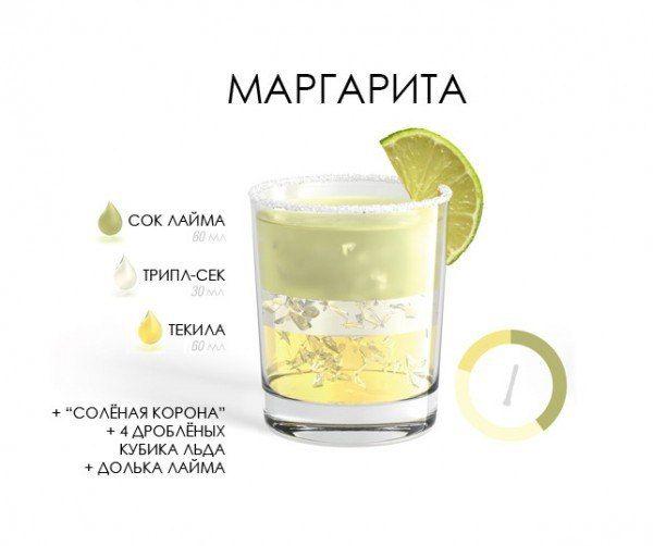 Рецепт коктейля Маргарита / Margarita: 60 миллилитров сока лайма 30 миллилитров ликера Triple Sec 60 миллилитров текилы соль по ободку стакана 2 раздробленных кубика льда ломтик лаймах