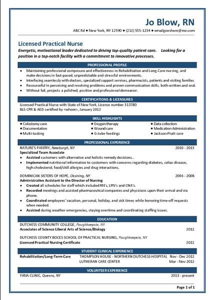 Fresh Graduate Nursing Resume Fresh Graduate Nursing