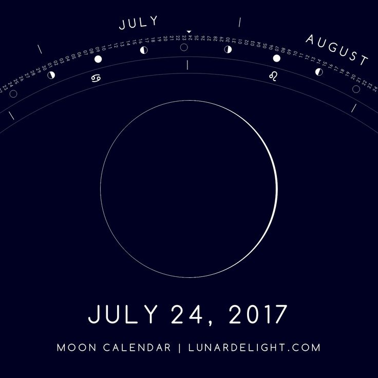 Monday, July 24 @ 05:36 GMT  Waxing Crescent - Illumination: 1%  Next Full Moon: Monday, August 7 @ 18:12 GMT Next New Moon: Monday, August 21 @ 18:31 GMT