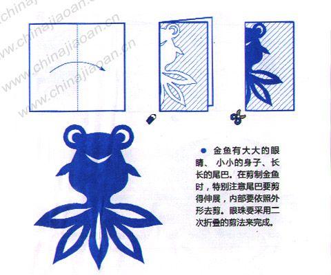 Goldfish chinese paper cutting
