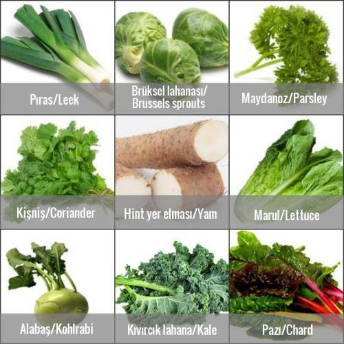 Vegetables (Sebzeler)5