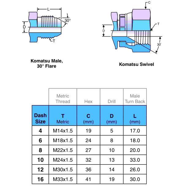 Jis 30 Deg Flare Fitting Metric Thread Komatsu Style Dimensions Metric Thread Chart Metric Thread Metric
