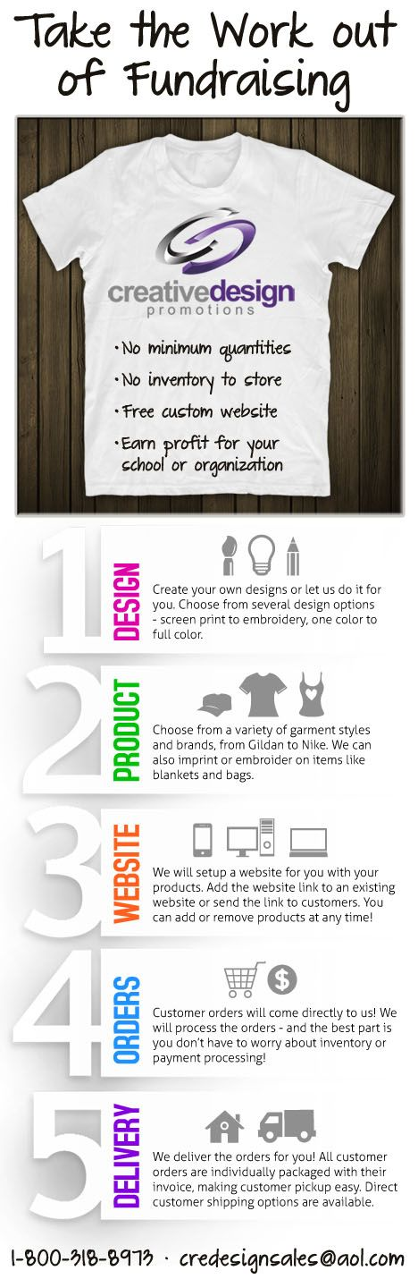 The 25+ best Fundraising websites ideas on Pinterest Donate to - easy invoice maker