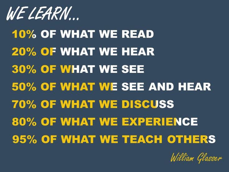 William Glasser was one of the educational theorists we learned about in class. We talked about him in our class and actually looked at this exact quote. My takeaway from it is that is is important to give opportunities for students to experience learning, not only have them read and listen to teachers talk. It is important to keep learning active.