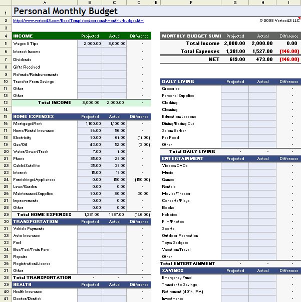 Monthly Expense Calculator Download A Free Personal Monthly Budget