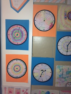 Coefficients of Determination: What Time Is It? Making clocks using order of operations.