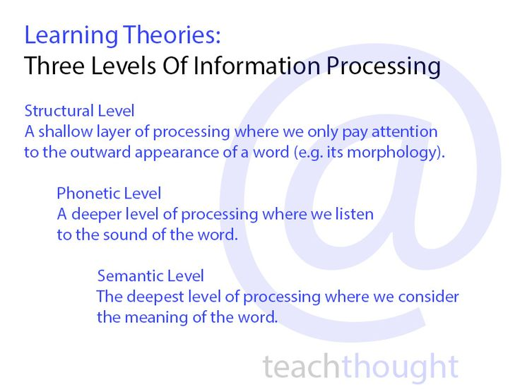 Learning Theories: Three Levels Of Information Processing
