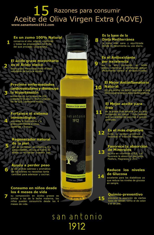 Las 15 Razones para consumir Aceite de Oliva Virgen Extra  San Antonio 1912
