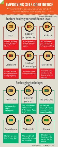 Improving Self Confidence (scheduled via http://www.tailwindapp.com?utm_source=pinterest&utm_medium=twpin&utm_content=post97051109&utm_campaign=scheduler_attribution)