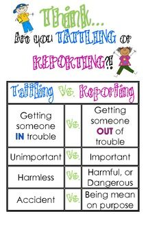 Classroom Management - Tattling vs. Reporting Poster