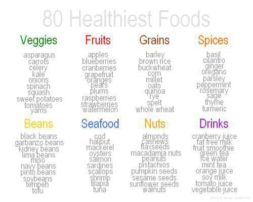 80 healthy foods
