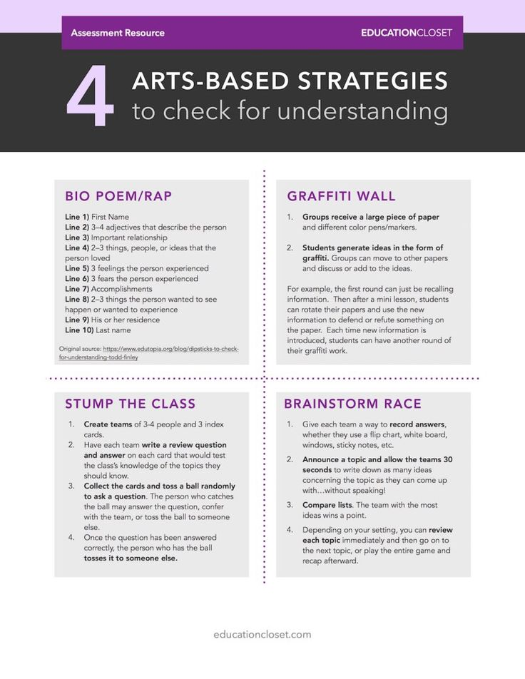 Classroom Design Strategies : Best images about art resources and handouts on