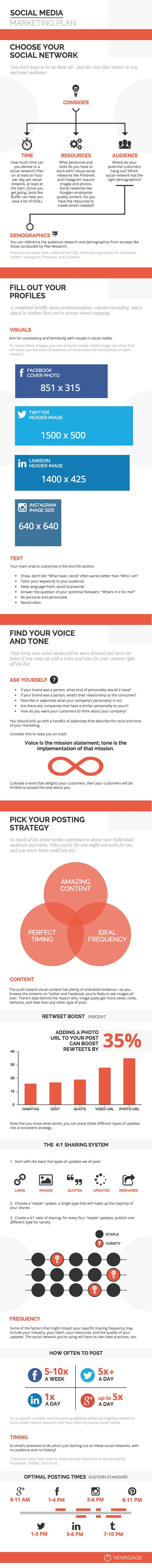 How to create a social media marketing plan #SocialMedia #Marketing #Infographic - more info on www.facebook.com/EssencetoSuccess