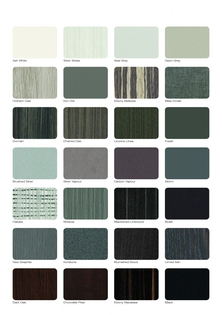 Melteca Colour Chart Update3