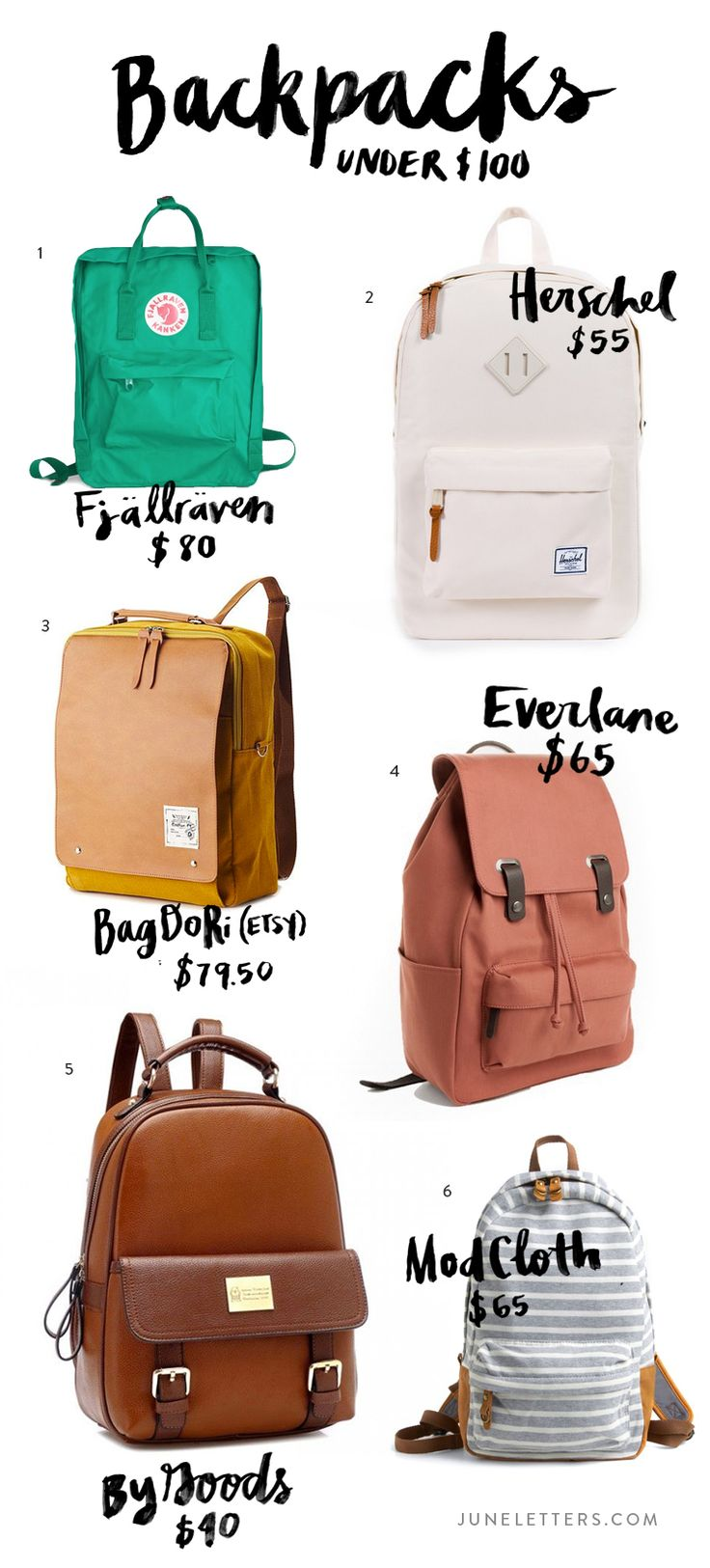 Style Monday: Cute Backpacks Under $100 — June Letters Studio