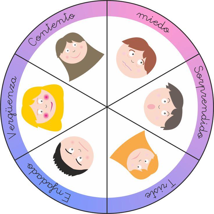 10 Cortometrajes para trabajar la Educación Emocional