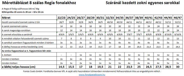 Zokniméret táblázat 8 szálas Regia zoknifonalakhoz