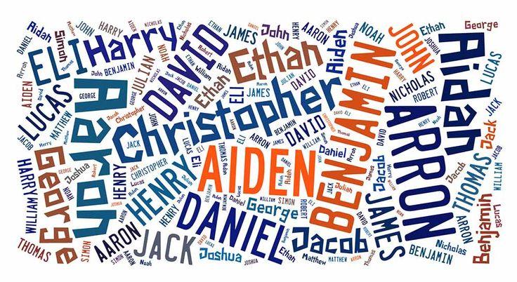 The 25 Top Baby Boy Names Ever