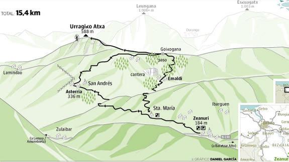 Ruta de montaña: Urragiko atxa (588 m.)