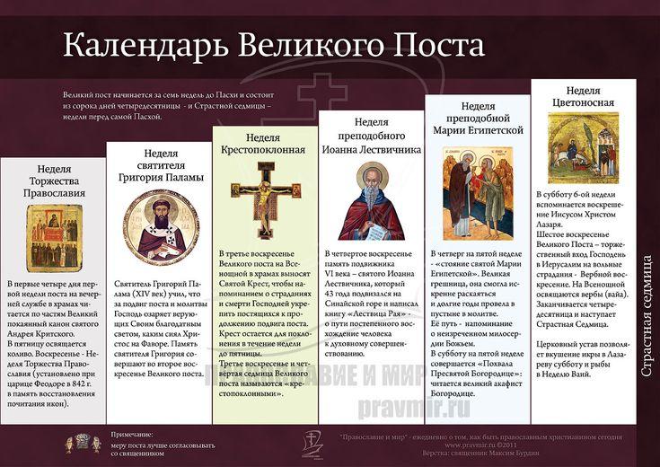 Календарь Великого поста — ИНФОГРАФИКА | Православие и мир