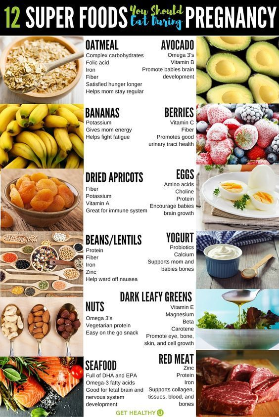Give your body and baby the nutrients they need during pregnancy with these …   – Für mich☆healthy food&fitness