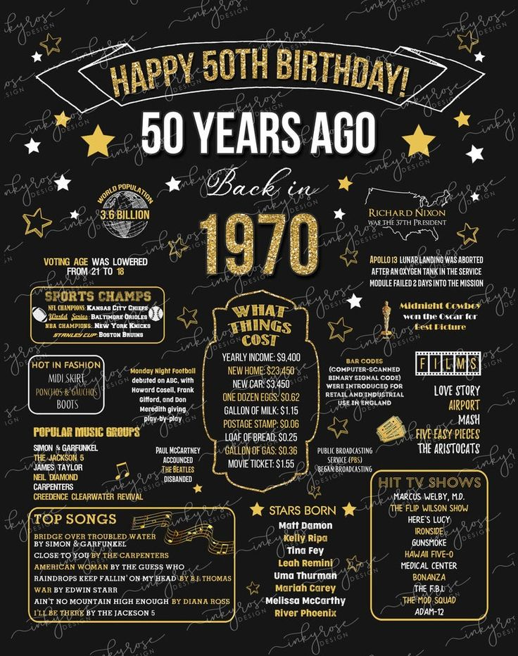 50th birthday instant download poster 1971 sign 50th