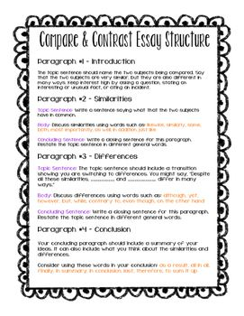 Structure of compare and contrast essay