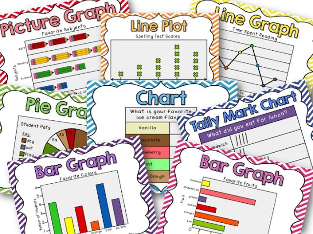 Data And Graphing on Best Bar Graphs Ideas On Pinterest Graphing Activities M