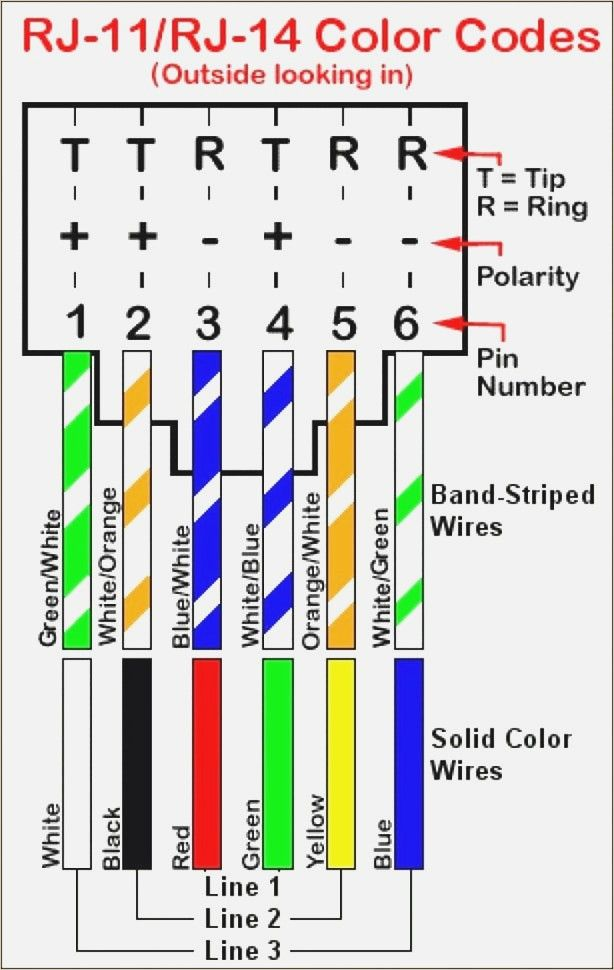 Cat 6 Wiring Diagram T568B from i.pinimg.com