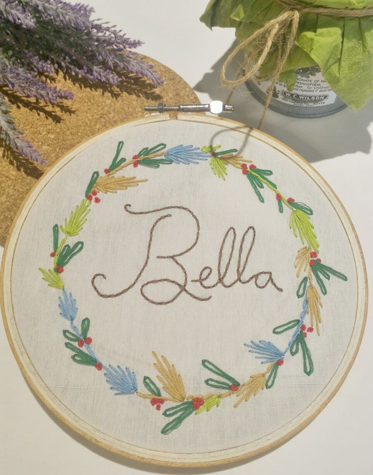 Name on embroidery