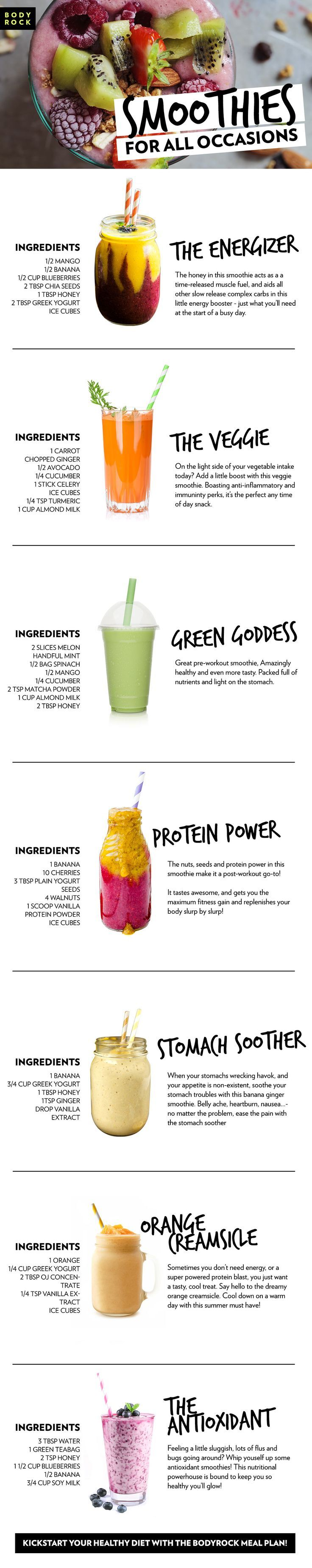 A smoothie recipe for all occasions!