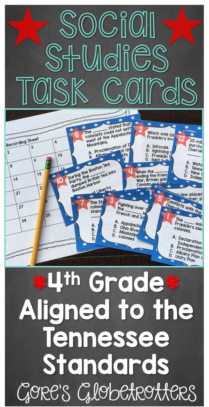 These Social Studies Task Cards are aligned to the 4th Grade Tennessee Standards! The Bundle includes 5 sets- Click to buy on TPT!