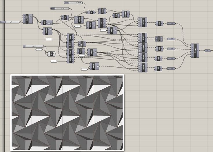 Les 25 meilleures id es de la cat gorie conception for Architecture parametrique