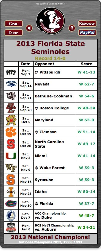 FLORIDA STATE SEMINOLES FOOTBALL SCHEDULE 2013 | A Perfect Season and a National Title [FSU Football widget available here: http://riowww.com/ncaa_champions.htm]