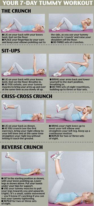 7 day stomach exercises