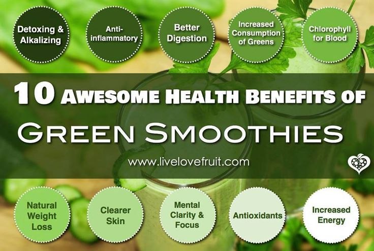 Green smoothies are all the rage as of recent. From their amazing benefits to their ease of preparation, green smoothies are the superstars of the healthy food world. They are nutritious and tasty, and can be added to your morning ritual in place of headache-causing coffee (green smoothies give you incredible, lasting energy!). Individuals who include green smoothies in their diet have experienced improvements in their health, energy levels and mental clarity. Not only that, but many people…