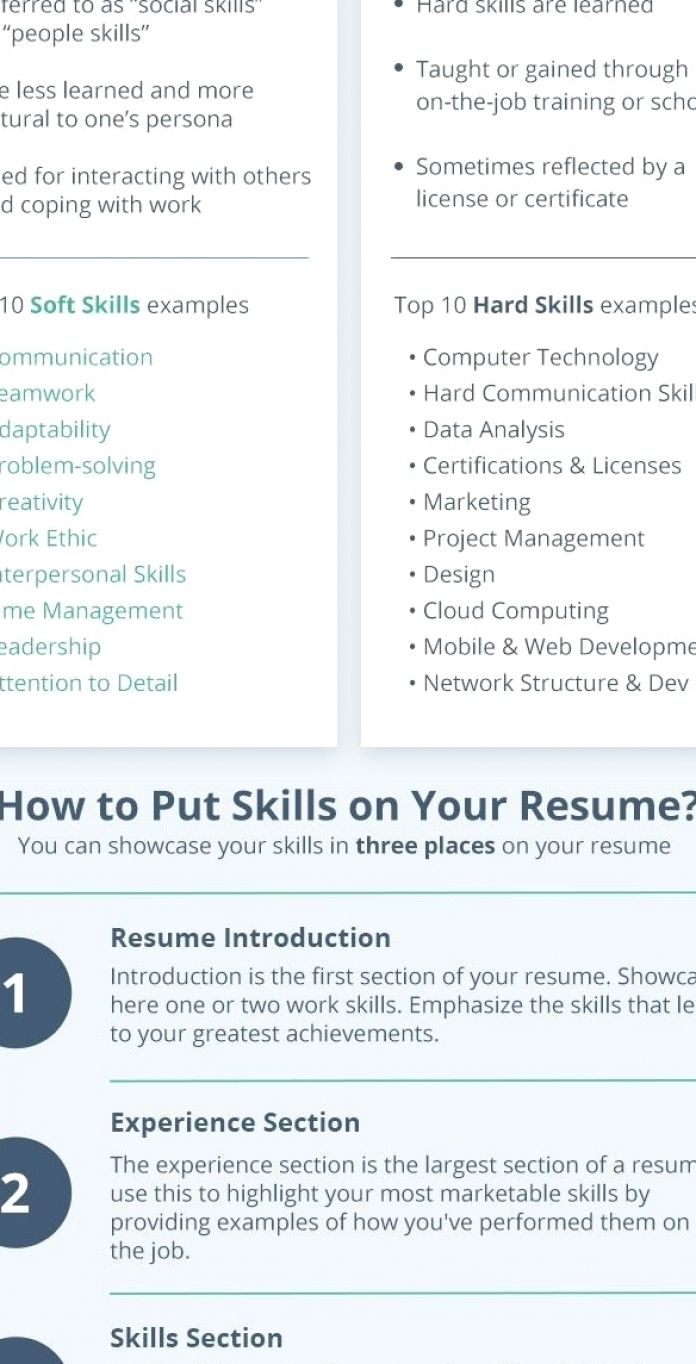 Soft And Hard Skills You Should List On Your Resume Resume Resume Format Resume Template