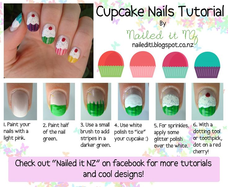 Nailed It NZ: Nail art for short nails #6: Cupcake Nails http://nailedit1.blogspot.com/2012/11/nail-art-for-short-nails-6-cupcake-nails.html