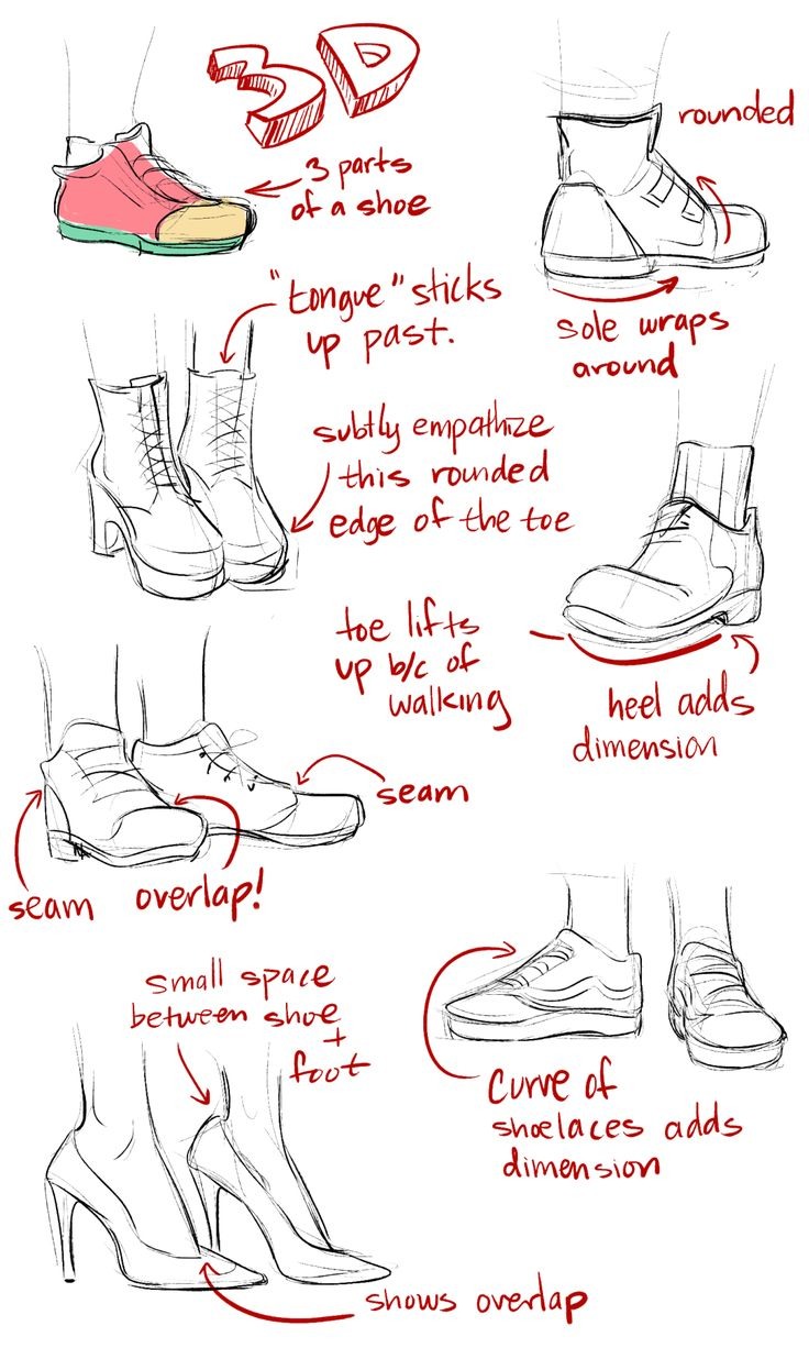 The Redline Station – ¿Tiene alguna referencia para dibujar pies / zapatos …