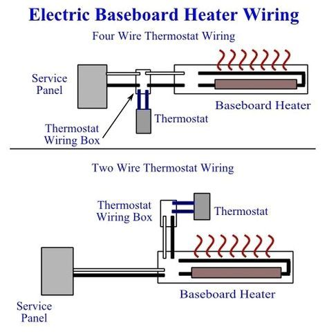 Wiring Thermostat Electric Baseboard Heaters - Wiring Diagram Best DATA